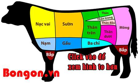 Thịt bò mỹ nhà cung cấp thịt bò: Cung Cấp Thịt Bò Đông Lạnh Giá Sỉ Nhập Khẩu