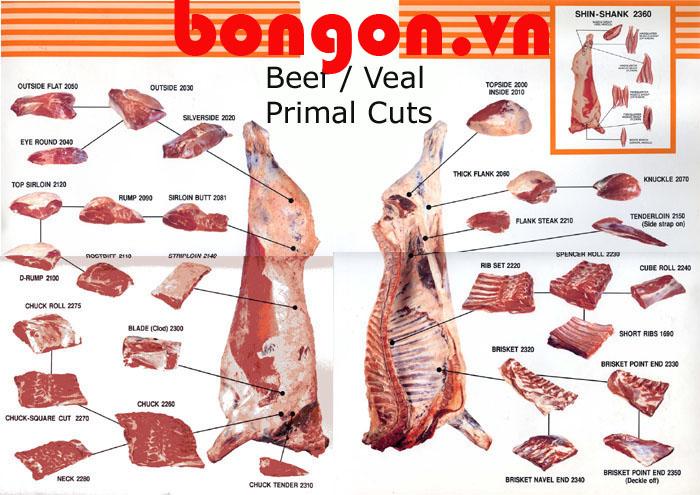 Thịt bò mỹ nhà cung cấp thịt bò: Thịt bò nhập khẩu kế hoạch 3 năm chiếm thị trường Việt Nam